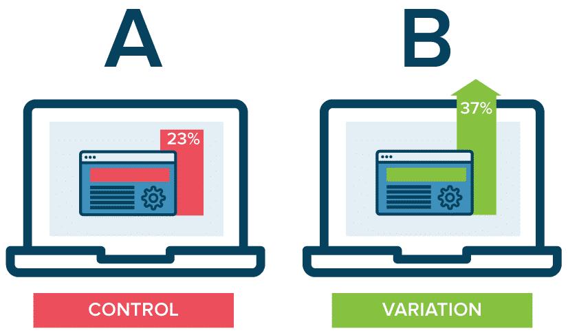 כיצד בדיקות A / B יכולות להשלים את SEM?